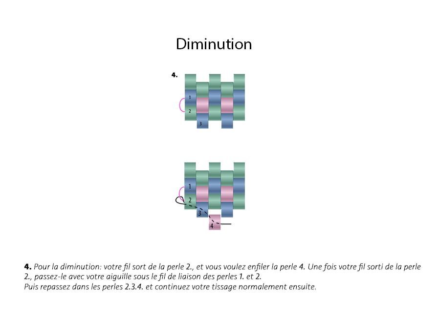 schéma web 03